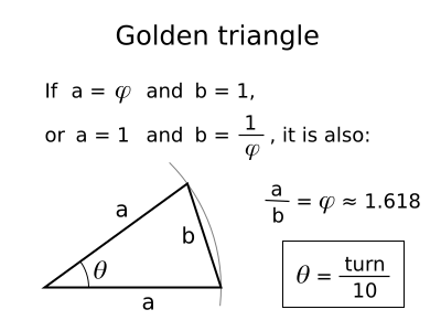 goldentriangle.png