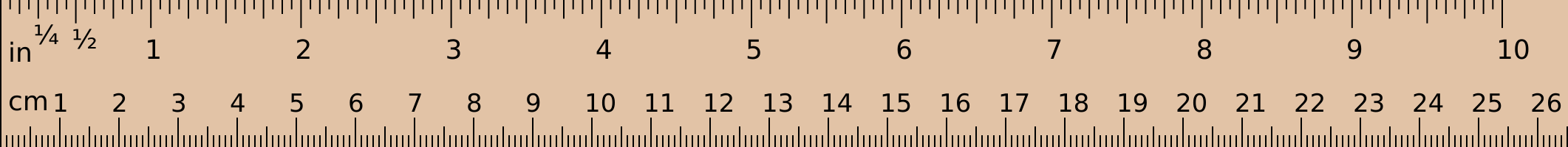 The ruler image